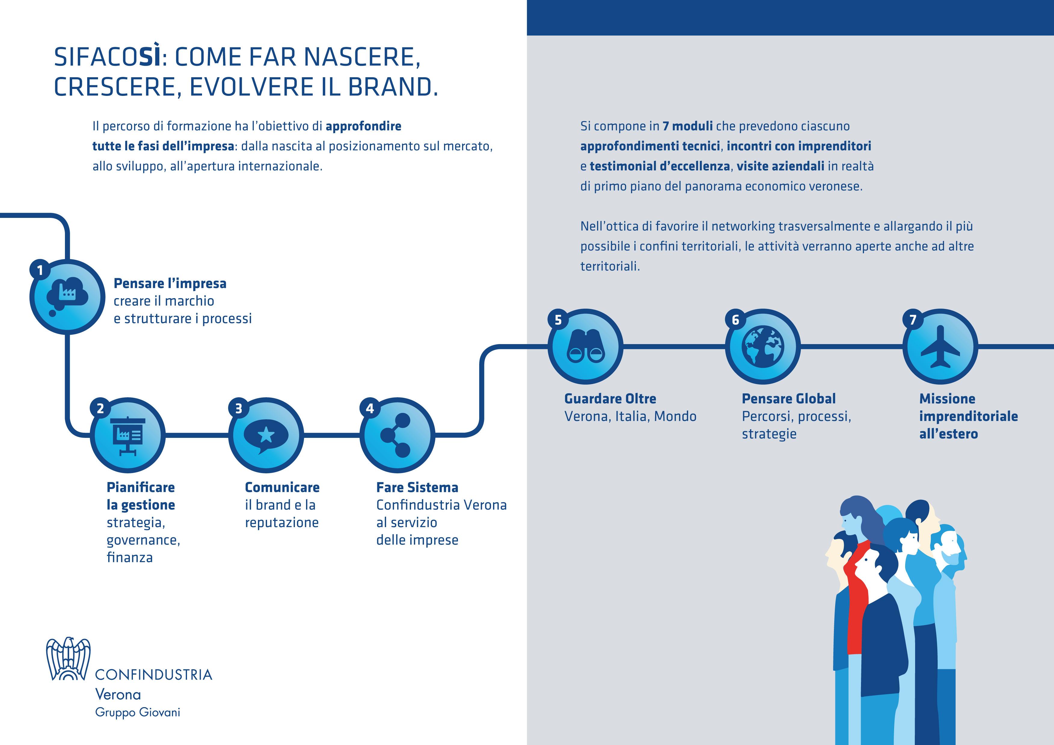 SIFACOSI_presentazione generale.pdf